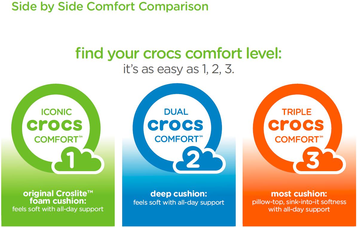 Crocs Classic Clog - Zappos.com Free Shipping BOTH Ways