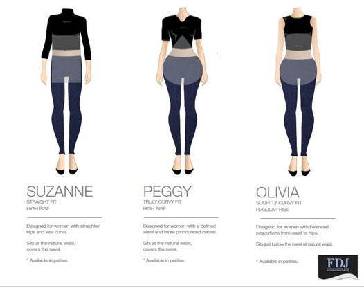 bbb1bb24945 Fdj French Dressing Jeans Suzanne Straight Leg Love Denim In Black