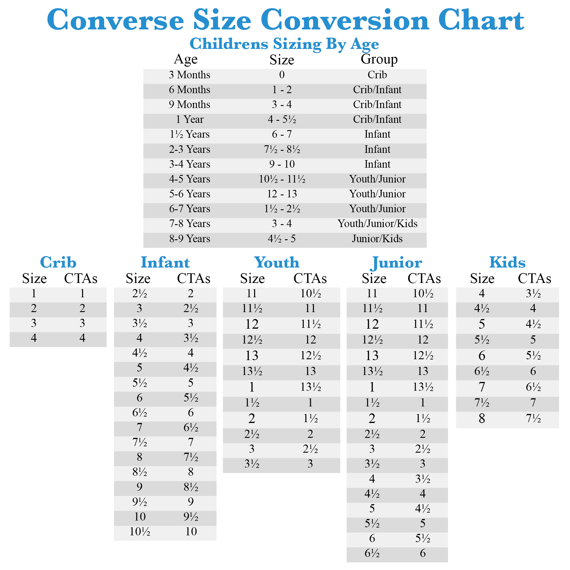 For toddlers and small kids, use the first size chart which is for both girls and boys. For older children, use the respective chart for girls and boys. Please note that these charts only is a guide to your child's clothing size, and that the sizes may vary between different brands.