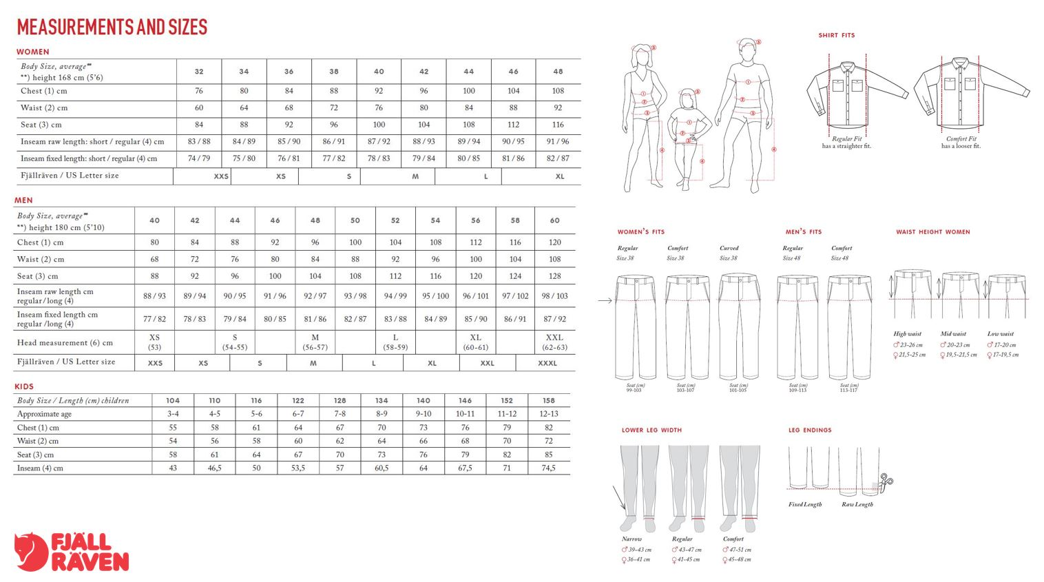 Fjllrven abisko shade trousers at zappos fjllrven apparel conversion chart nvjuhfo Images