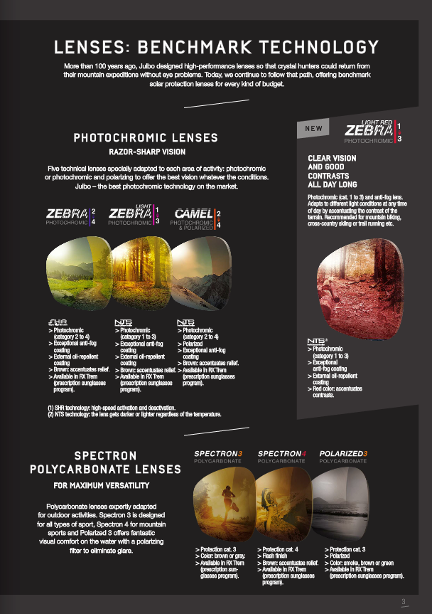 21577342433 Click here for more information about Julbo lens technology.