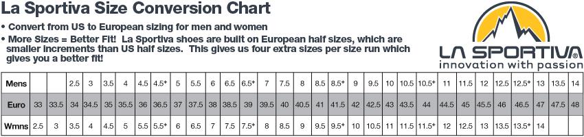 Climbing Shoe Sizes Guide