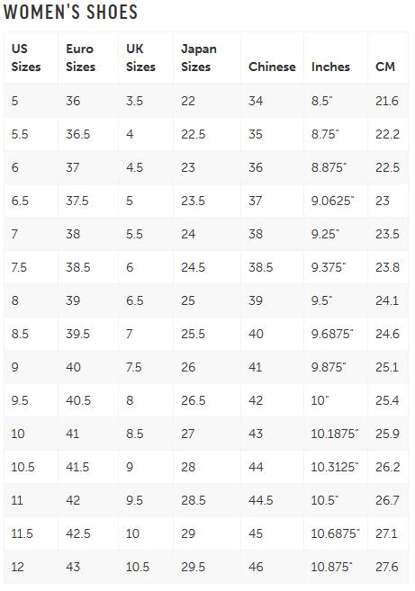 27ddbddcb46a UGG Bottes Sizing Chart - mgc-gas.com