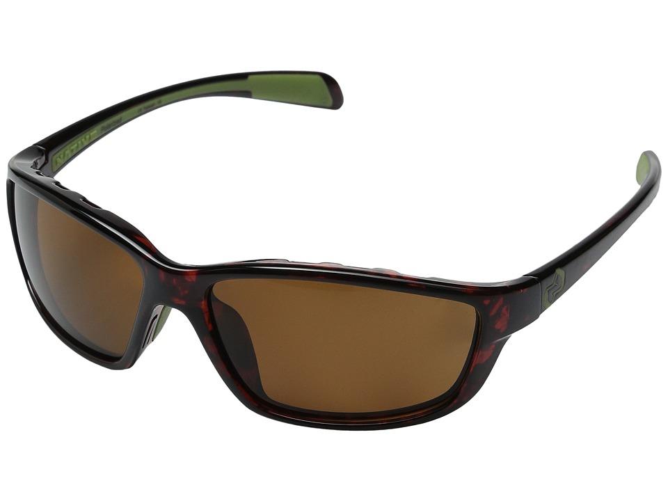 Native Eyewear - Kodiak