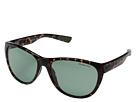 Image of Nike - Compel (Tortoise/Iron Green) Fashion Sunglasses