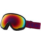 Zeal Optics Zeal Optics Forecast