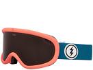 Electric Eyewear Charger