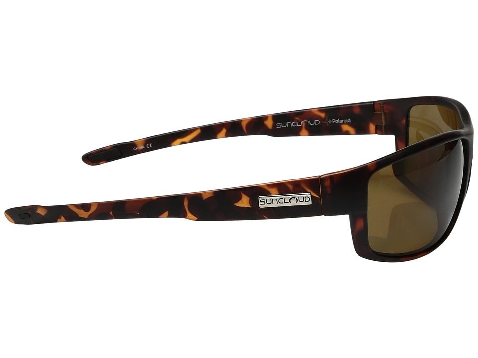 Suncloud Voucher Sunglasses  suncloud polarized optics voucher zappos com free shipping both ways