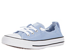 Converse Chuck Taylor(r) All Star(r) Shoreline Slip-On