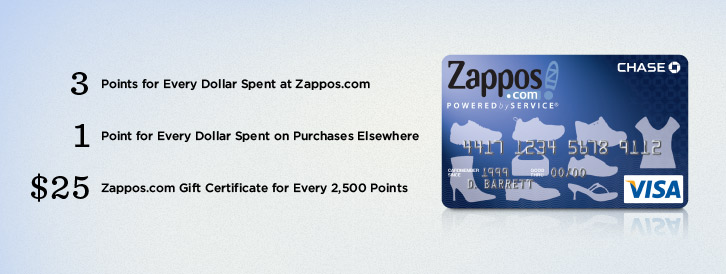 Chase Zappos Login Keens Sandals
